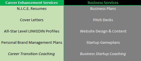 SBL-Services
